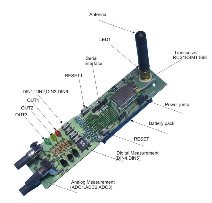 Sensor SENSONET - Sacoel